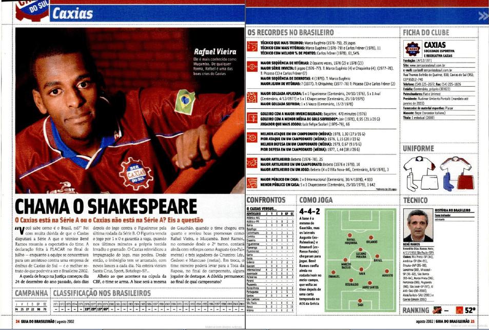O Quase Caxias Da Serie A 2002 Revista Serie Z