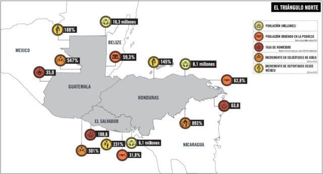 Fuente Migrantes en el triangulo norte_cifras Amnistía Internacional