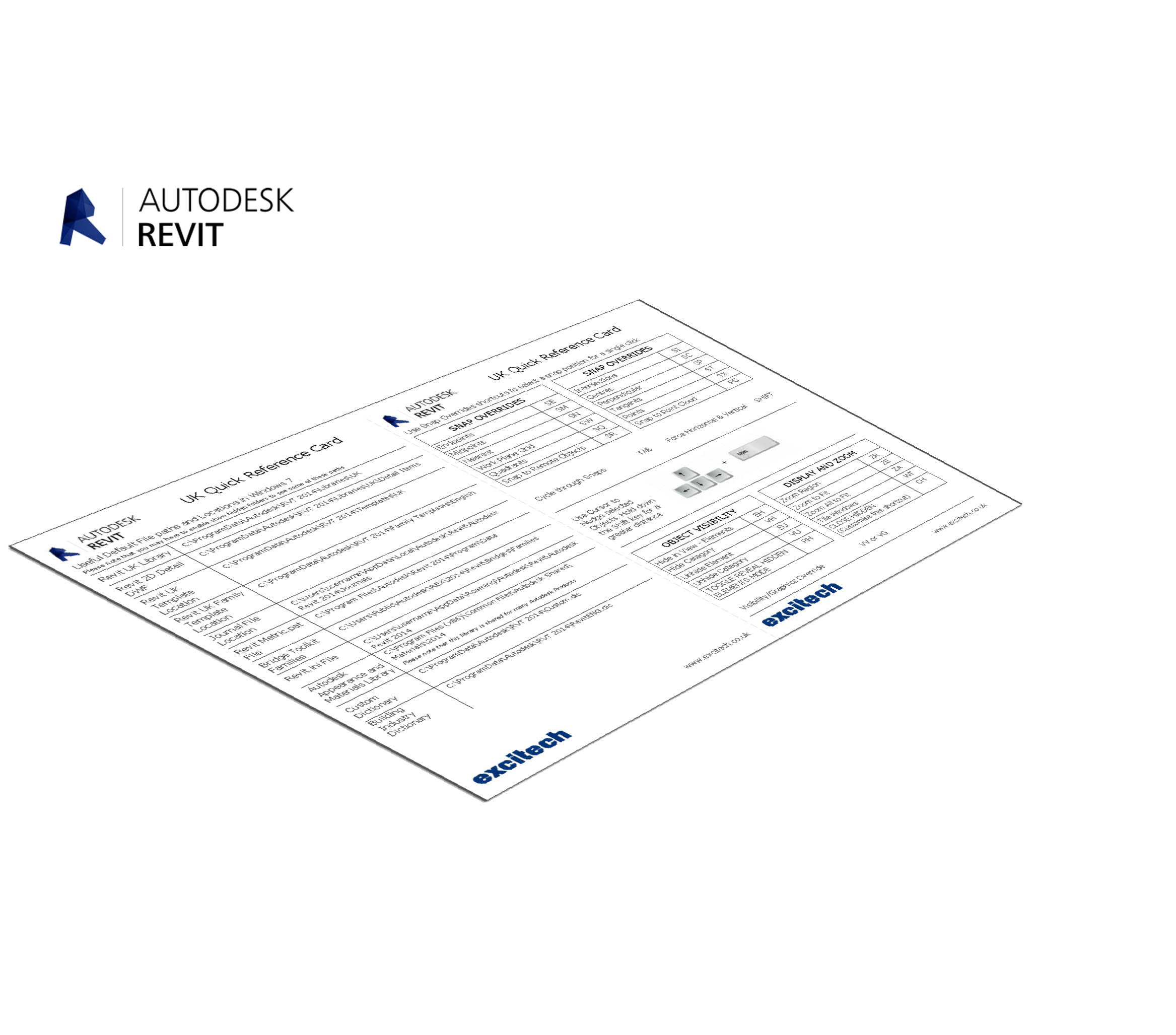 user guide for revit revit structure 2015 user guide share