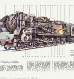 sncf 240p cross sectional diagram [ 1146 x 800 Pixel ]
