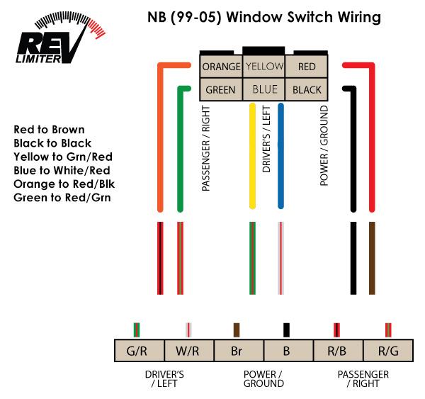 revlimiter  nb retro window switch install