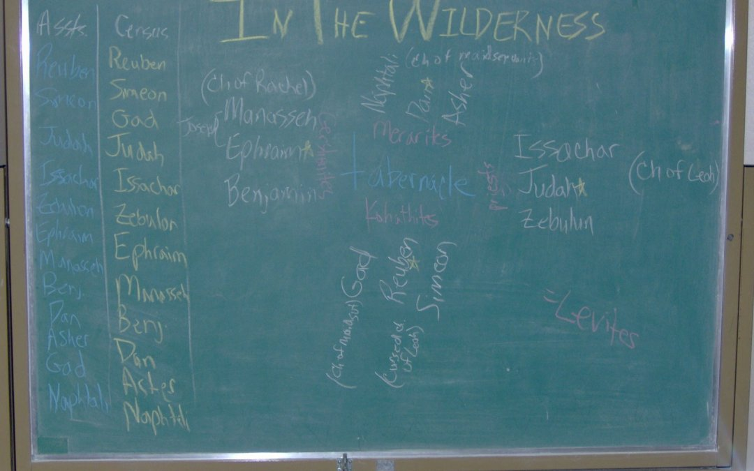 In the Wilderness, Still at Sinai: Numbers 1:1-10:10