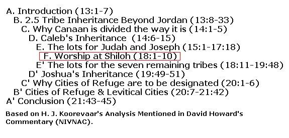 An Interesting Inheritance (Joshua 13-21)