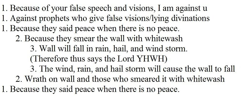 Rev. Justin Lee Marple, Niagara Presbyterian Church, high jump chiasm variation of Ezekiel 13:8-16