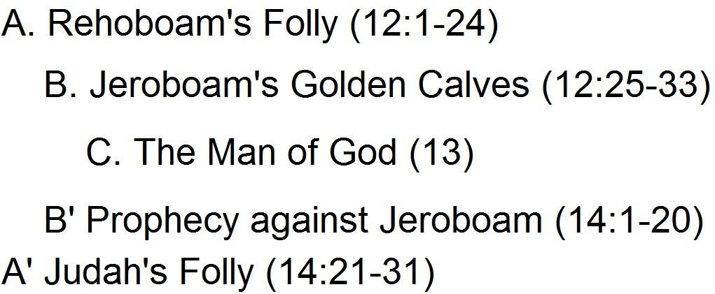 Jeroboam and Judah (1 Kings 12-14)