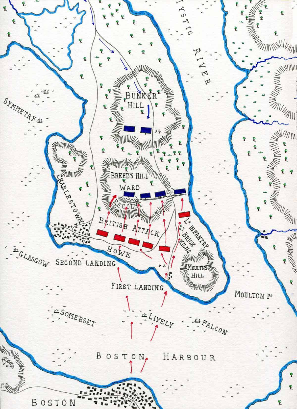 The Battle Of Bunker Hill June 17 At Charlestown