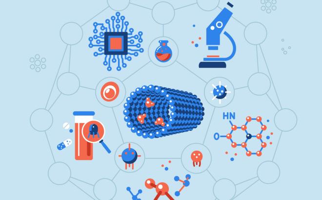 naotechnology and nanomaterials examples