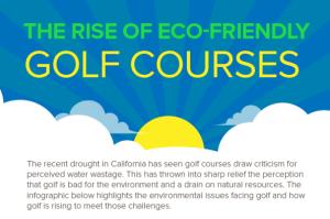 Eco Friendly Golf