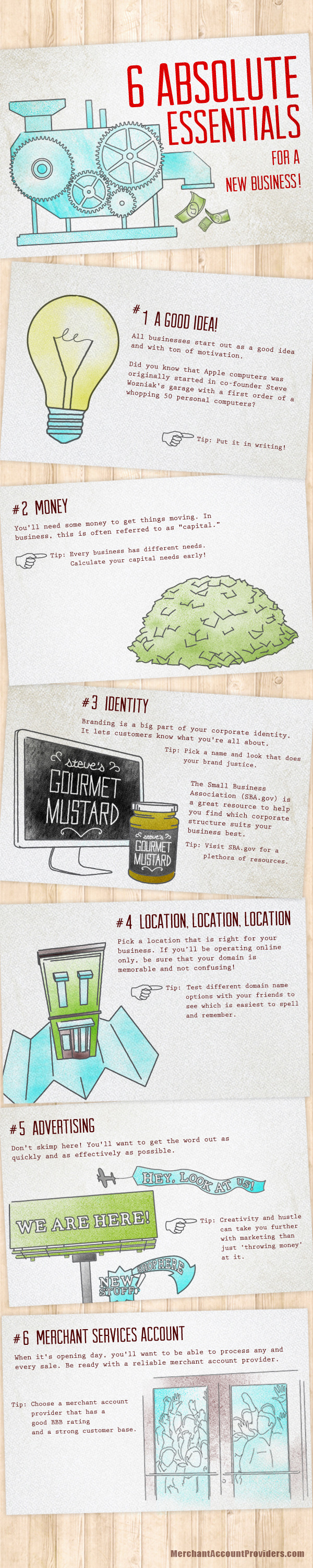 absolute-essentials-for-starting-a-business-infographic