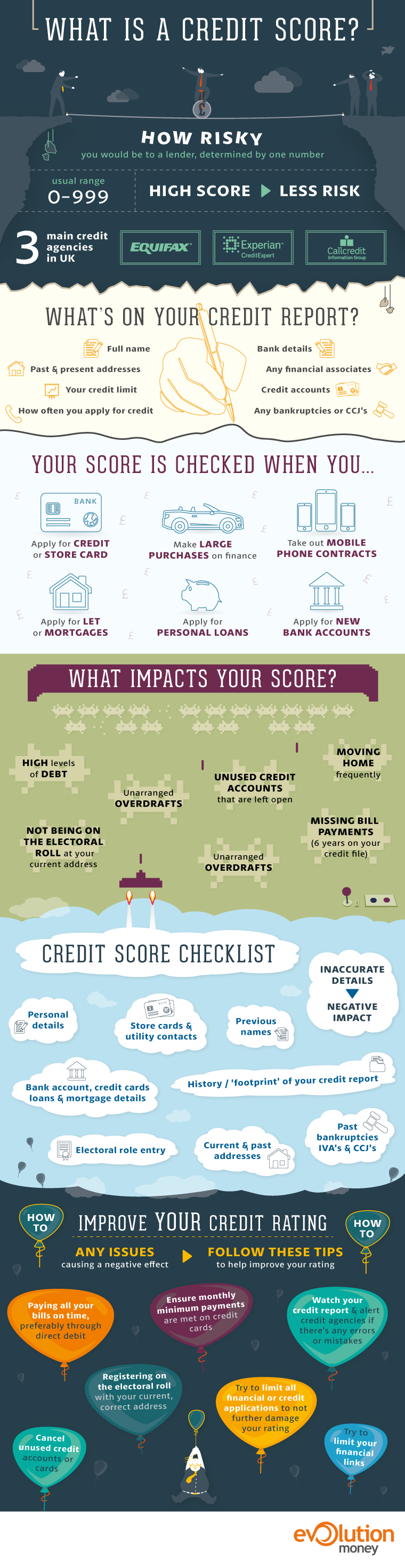 what-my-credit-score-infographic