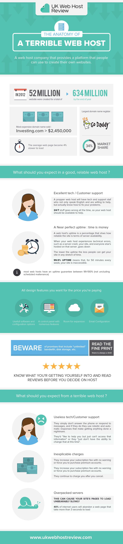 web-hosting-infographics