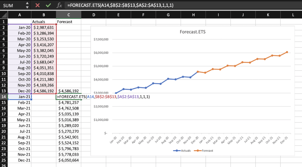 How to Forecast Using Exponential Smoothing in Excel