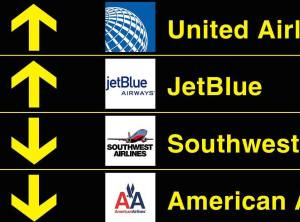 jetblue united logos