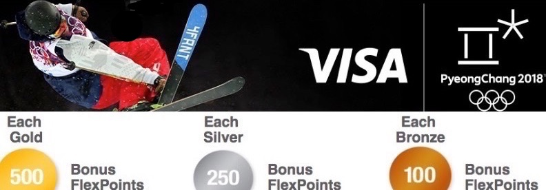 Score Extra Credit Card Bonuses During the Winter Olympics for Each Medal Team USA Wins!