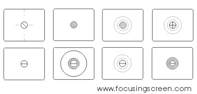 Types of focus screen