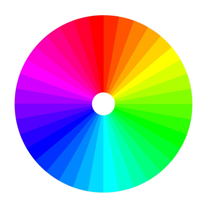 color wheel with shade of colors colour spectrum vector 1943044