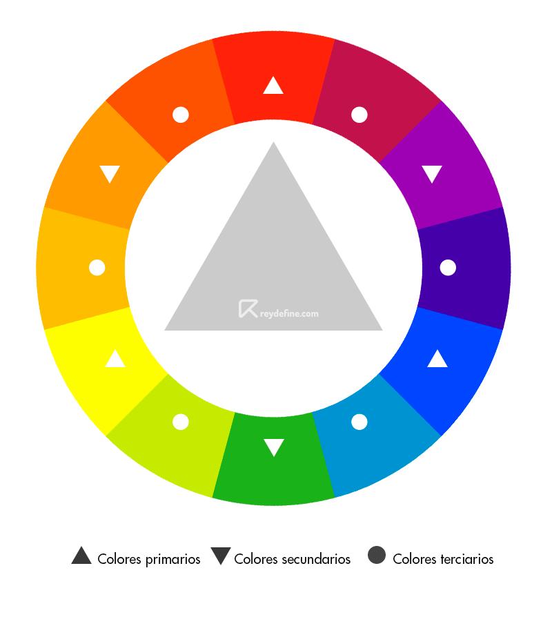 Combinar colores una gua bsica para principiantes
