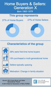 home-buyer-and-seller-generation-x-2015-03-11