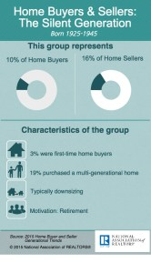 home-buyer-and-seller-the-silent-generation-2015-03-11