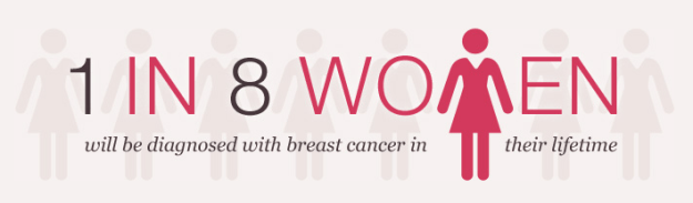 breast cancer needs plastic surgeons in las vegas nv