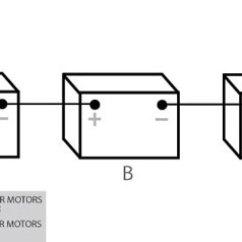 Minn Kota Wiring Diagram Trolling Motor Emg Active Pj