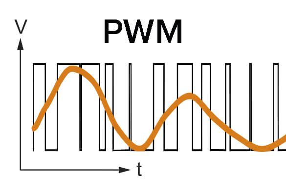sinyal PWM