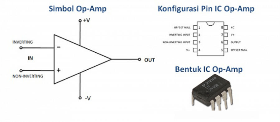 Aplikasi Op-Amp operational amplifier