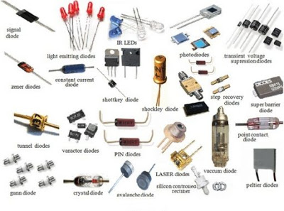 komponen aktif dan pasif elektronika