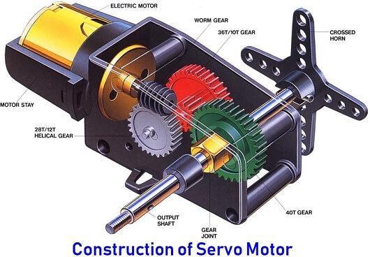 motor servo adalah
