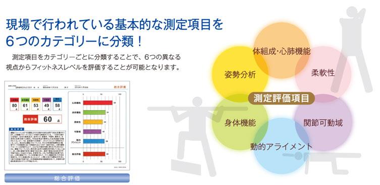 體力測定システム   ソフトウェア開発   レゾナンステクノロジ株式會社