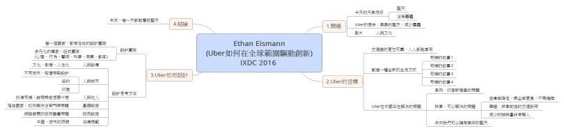 Ethan Eismann (Uber如何在全球範圍驅動創新) IXDC 2016