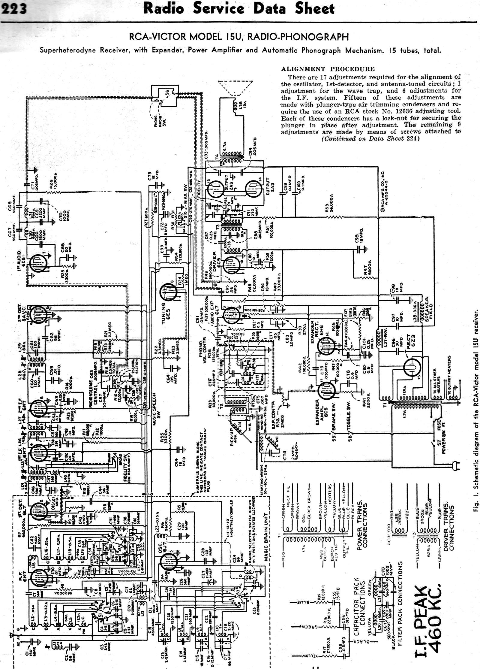 Rca Victor Model 15u Radio Phonograph April Radio