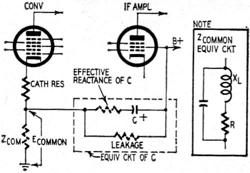 Uncommon Ground Difficulties, April 1958 Radio-Electronics