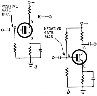 JFETS: How They Work, How to Use Them, May 1969 Radio