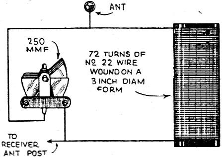 $5.00 for Best Short Wave Kink, May 1935 Short Wave Craft