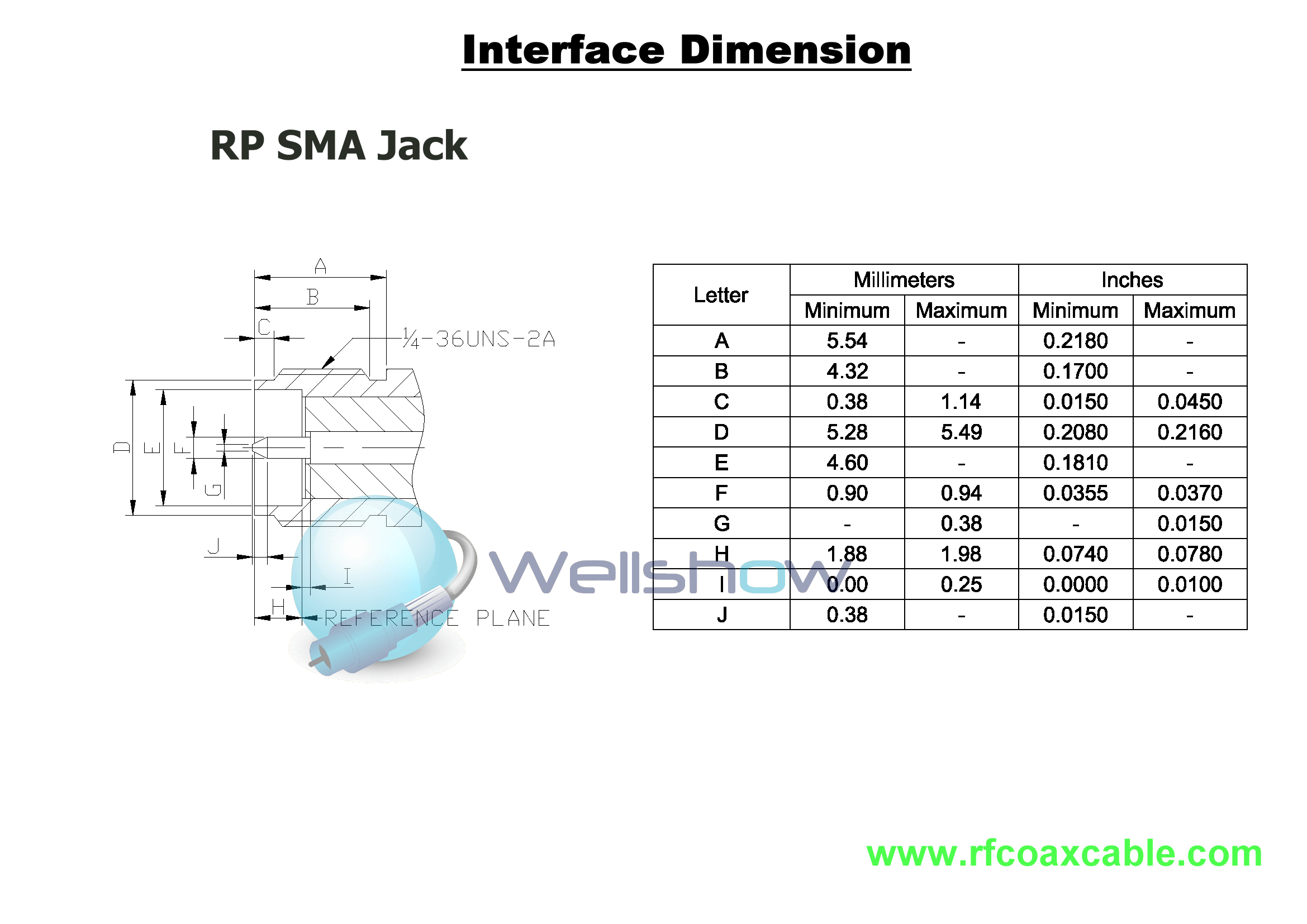 RP SMA Female Jack Panel Connector, Waterproof, RF