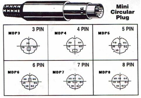 Way Trailer Plug Wiring Diagram Further 7 Pin Dodge 7 Pin