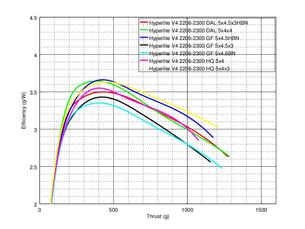 medium resolution of  mad returner r4 mad dog wiring diagram mad design mad springs mad parts mad