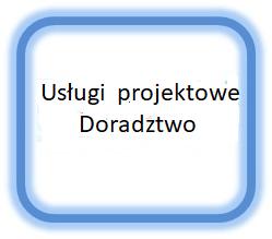 Usługi projektowe, doradztwo