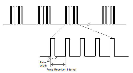 Wilson Stock Trailer 7 Way Plug Wiring Diagram, Wilson