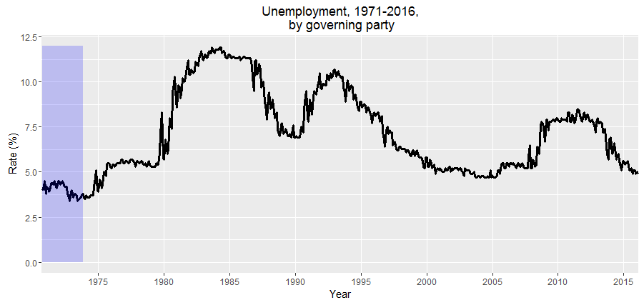 unemployment_heath