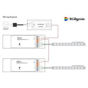 Color LED Controller (ZigBee)  RGB Genie
