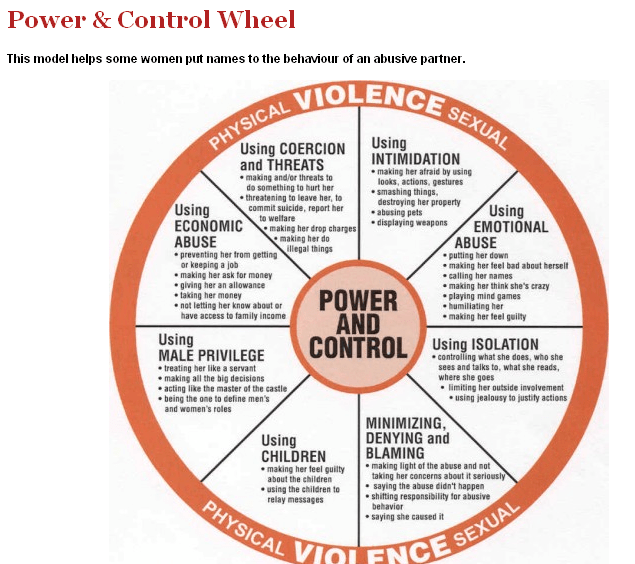 red powercontrol