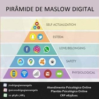 pirâmide de maslow digital