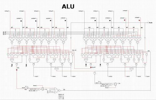 small resolution of designing a microprocessor from scratch