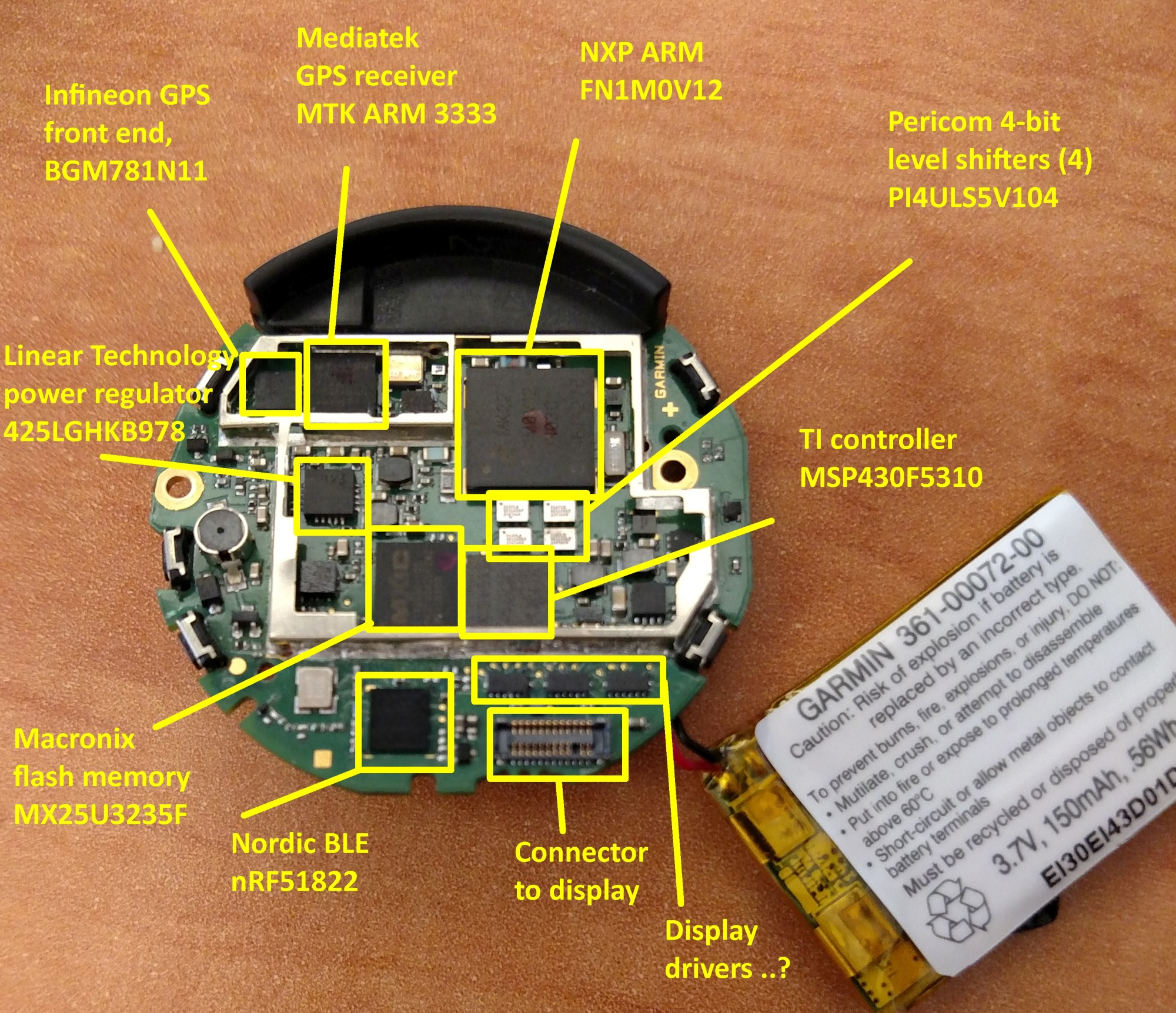 hight resolution of watch electronics
