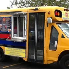 Wheelchair Van For Rent Posture Chair Ebay Estate Sale.. Inside Equipment New. Runs Great - General Motors / Mini Bus 1998 Sale ...