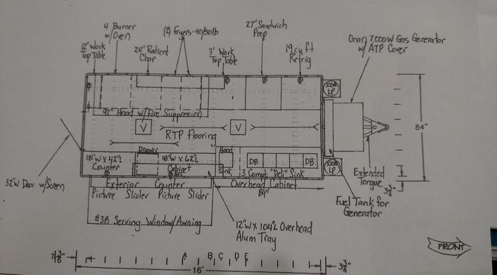 Wiring Diagram For Food Trailer : 31 Wiring Diagram Images