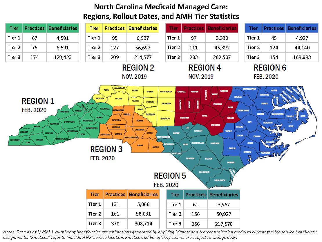 Understanding North Carolina Medicaid Transformation