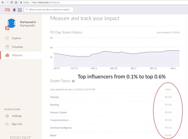 Top 0.1 percent influencer globally.jpg